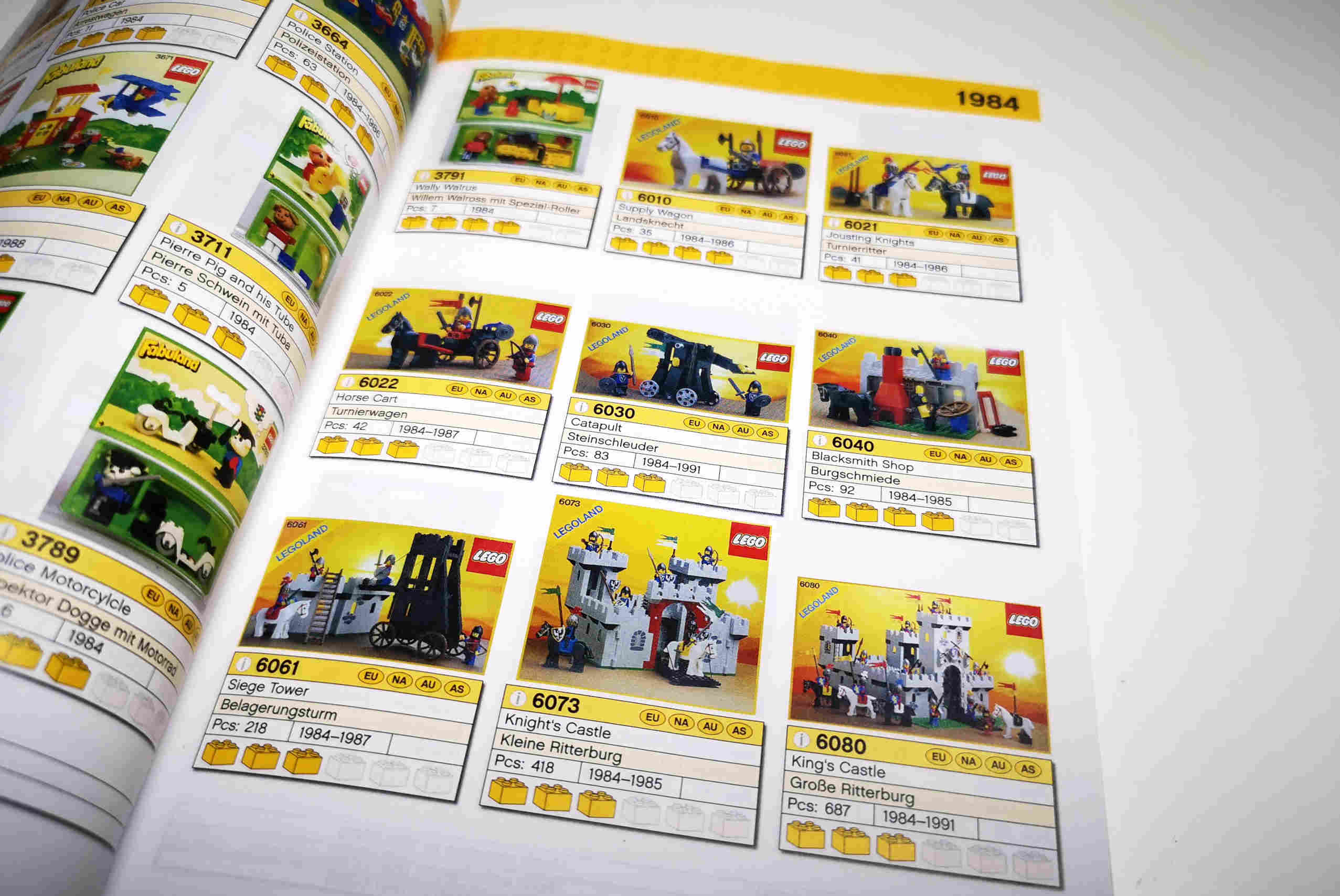LEGO Collectors Guide Seite Ritter Sets 1984