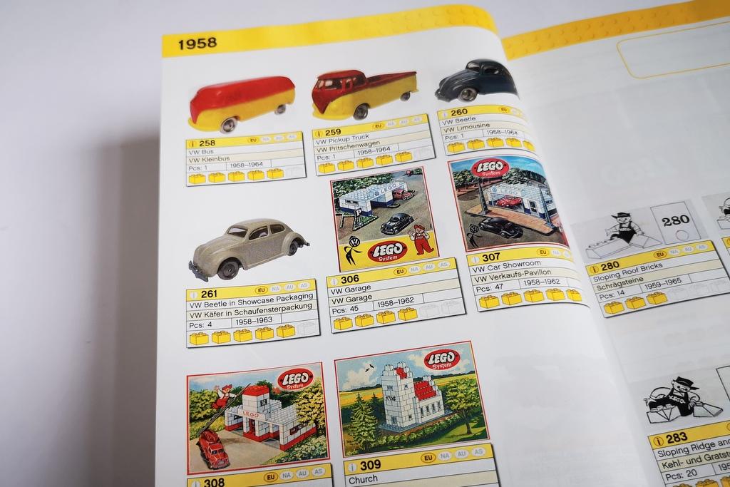 lego-collectors-guide-seite-32-jahr-1985